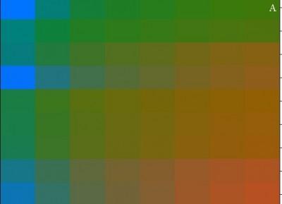 colormatrix